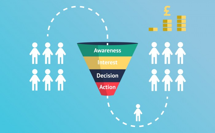 What's a sales funnel? how can freelancers & small business use them?